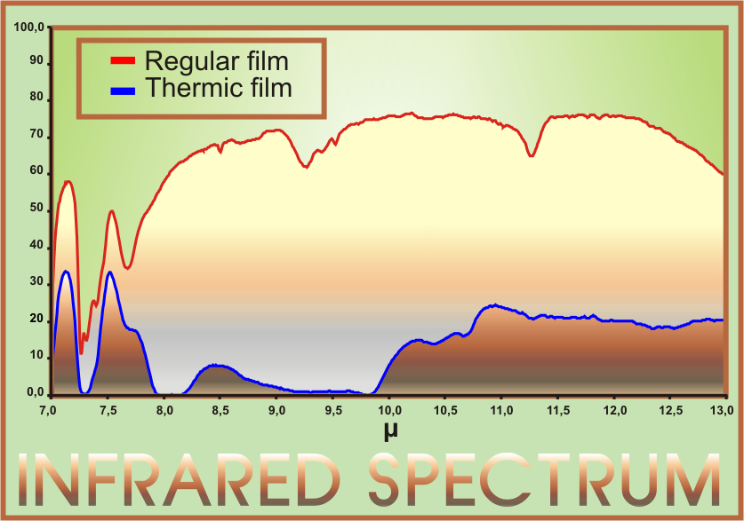 infrared_spectrum.jpg