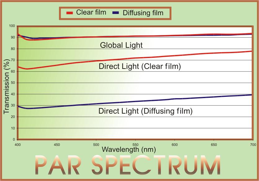 par_spectrum.jpg